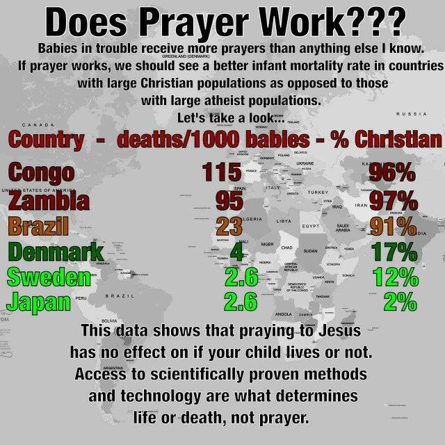 Efficacy of prayer - Wikipedia
