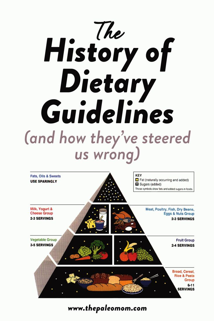 The History of Dietary Guidelines (and How They've Steered