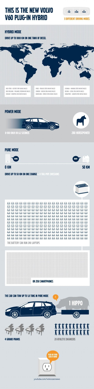 Volvo: Sleek Hybrid, Plugs In Hybrid, Volvo Cars, Hybrid Infographics, V60 Plugs In, V60 Plugin, Plugin Hybrid, Diesel Plugin, Cars Infographics