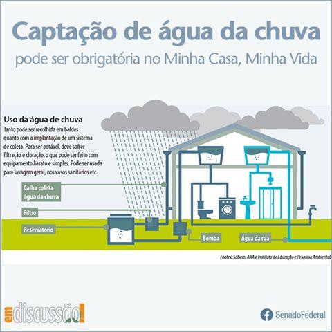 sistema d captaçaõ de agua empresas - Pesquisa Google