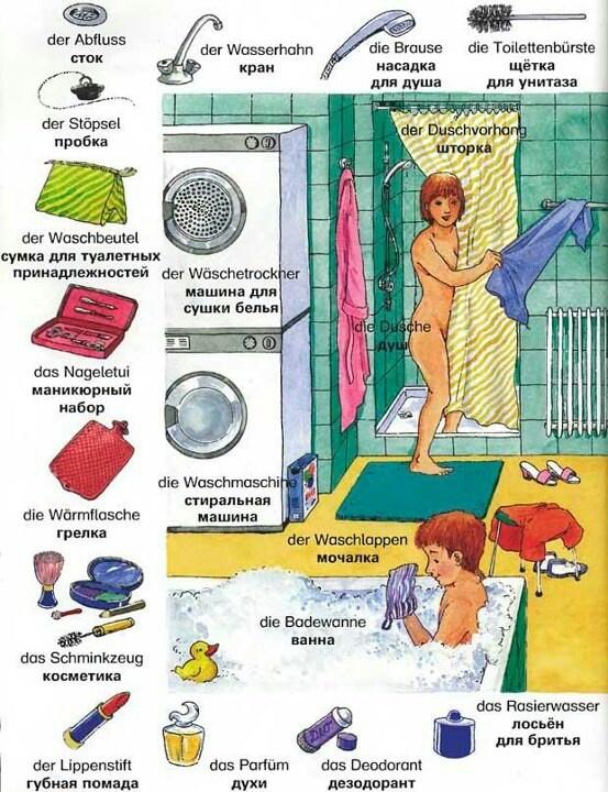 wortschatz das badezimmer deutsch lernen pinterest. Black Bedroom Furniture Sets. Home Design Ideas