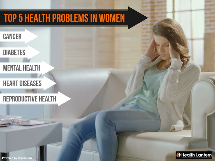 Did you know about these top 5 health problems in women?