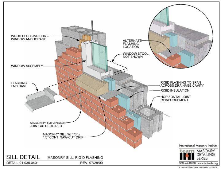 01.030.0401: Sill Detail   Rigid Flashing · Brick ConstructionConstruction  DrawingsBuilding ...