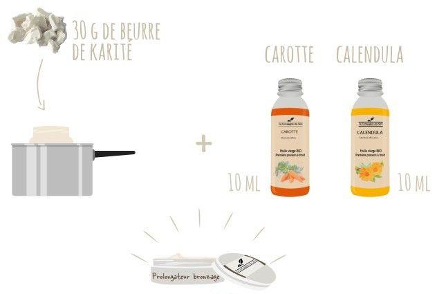 Prolonger son bronzage avec un beurre corporel naturel avec 3 ingrédients.   - 30 g de beurre de Karité   - 10 mL de macérât huileux de Carotte   - 10 mL de macérât huileux de Calendula