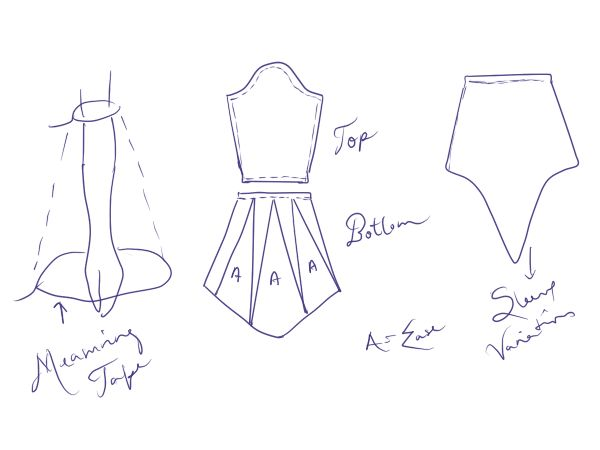 Pattern for Medieval Trumpet/Bell Sleeve (Anyone know the correct term?)- I would basically cut out a circle, and cut out a hole the size of the arm-sleeve-part, similar to a circle skirt, and sew it on the sleeve.