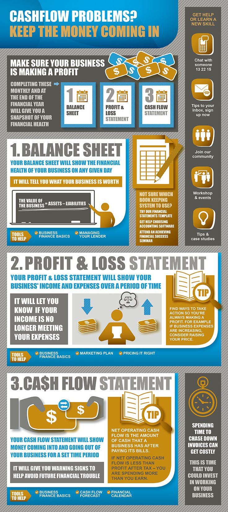 Infographic: Cashflow problems? Keep the money coming in - Finance Basics - Managing finances and tax - Operating a Business - Business Victoria