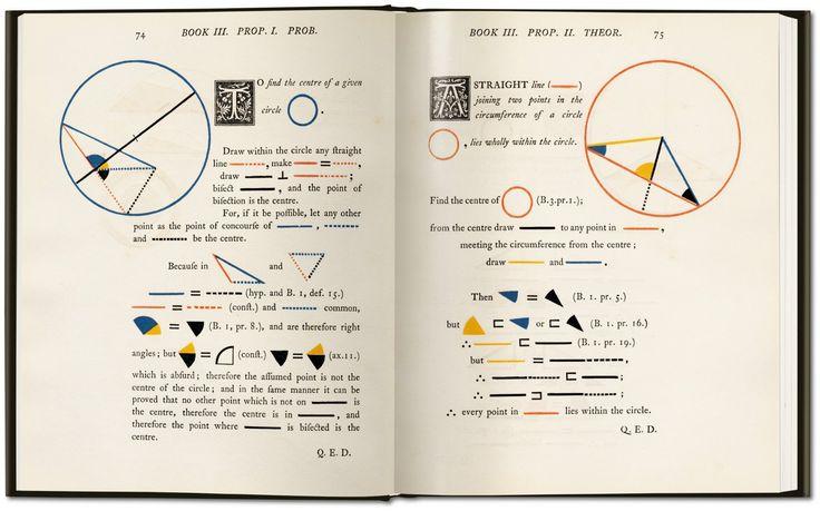 Oliver Byrne S Edition Of Euclid Designer