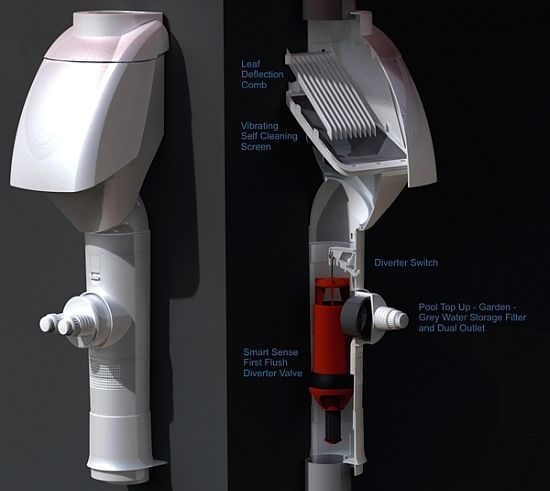 Clean Rain – Rain Water Filtration And Harvesting System | EnviroGadget