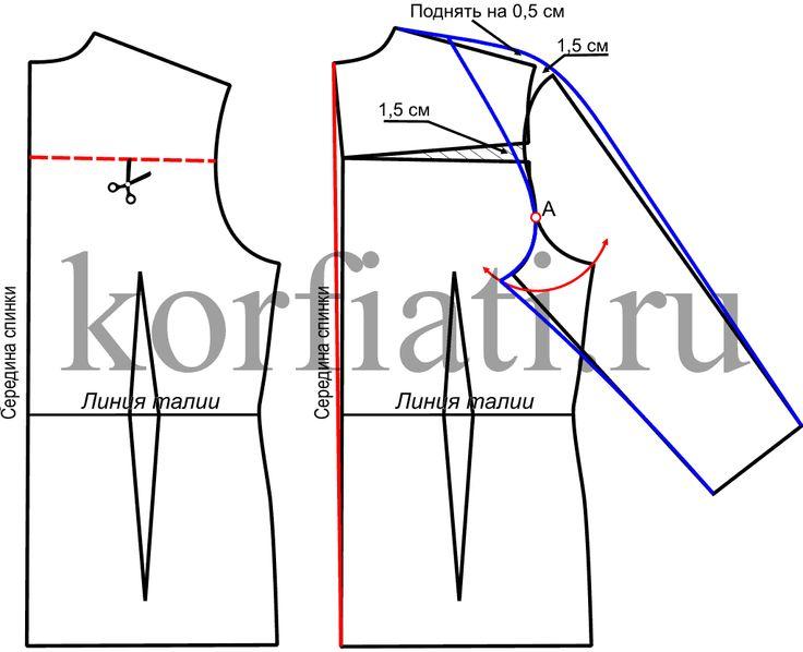 Pattern polureglan sleeve - back