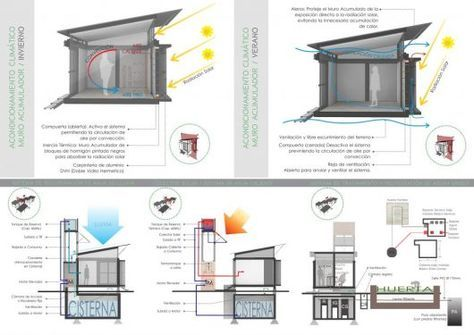 Este proyecto está pensado para un plan de viviendas sociales y sustentables en la localidad de Santa Rosa de Calamuchita, en las Sierras de Córdoba.