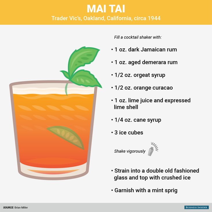 5 tiki cocktails you can make at home
