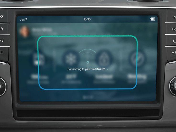 UI Animation of automotive infotainment system