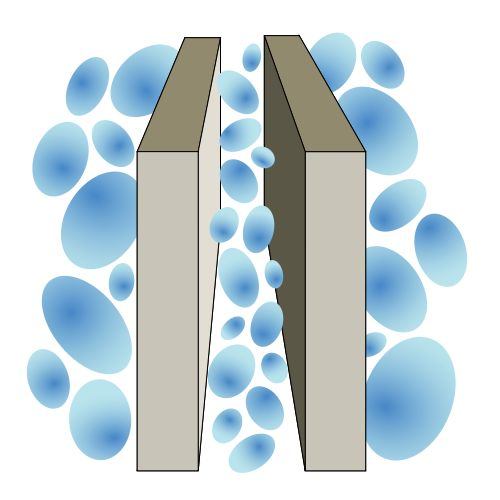 The Casimir effect.