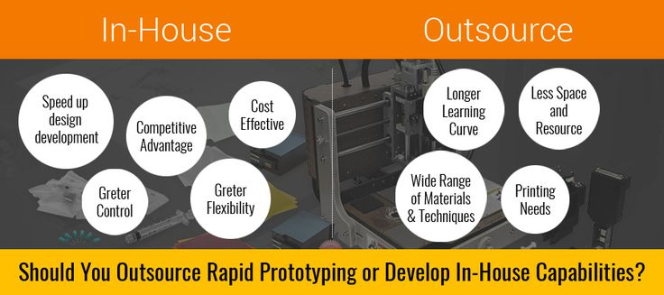 Should you #Outsource #RapidPrototyping or Develop In-House Capabilities #AdditiveManufacturing #ProductDesign #Mechanical