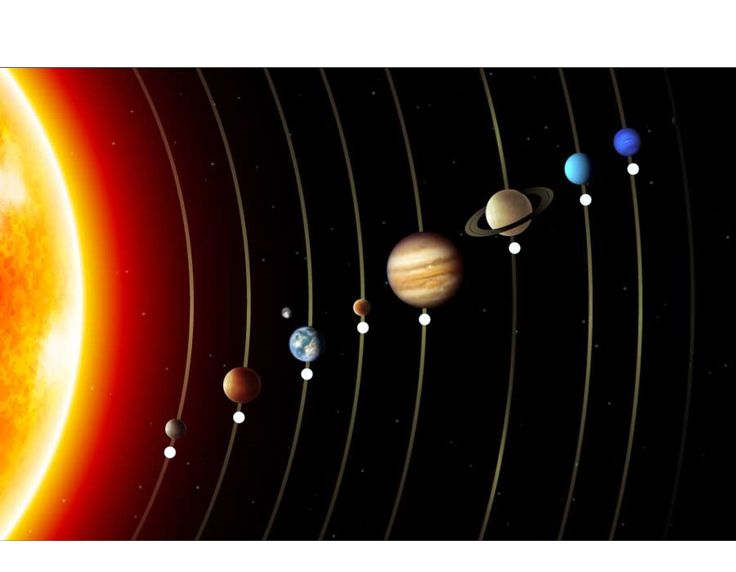 "The Solar System: Planets - Map Quiz Game: There are eight planets in the solar system – Pluto was the ninth until being changed to the status of a ""dwarf planet"". Planets are masses of rock, liquid, or gas held together by gravity and orbiting the sun as a result of the sun's gravitational pull. The more massive the planet, the stronger the gravity at the surface. Most planets (except Venus and Mercury) have at least one moon, and some have many."