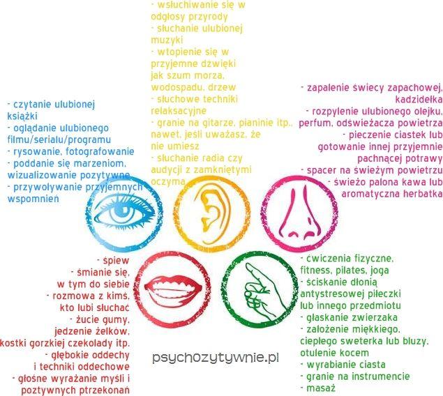 Świat odbieramy wszystkimi zmysłami. Oto zbiór pomysłów, jak je wykorzystywać, by czuć się szczęśliwą osobą każdego dnia. Warto dbać o swoje dobre samopoczucie, wyrażać siebie, radzić sobie z negatywnymi emocjami, panować nad gniewem, umieć się odprężyć i cieszyć z małych przyjemności (fot. psychopozytywnie.pl)