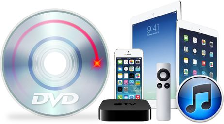 iPhone 6 release | WinX DVD Ripper Giveaway | Best iPhone iPad DVD Ripping Software