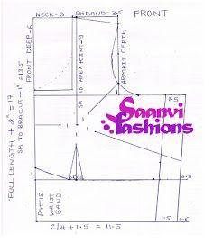 learn tailoring/Sewing online: Learn Stiching Saree Blouse