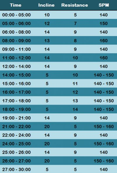 30-minute_elliptical_workout_001