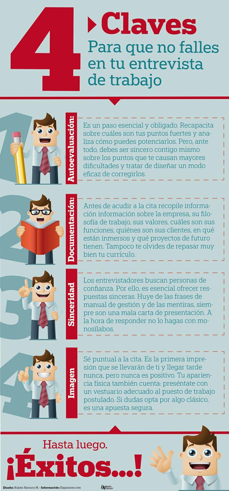 Infografía. 4 Claves para que no falles en tu entrevista de trabajo