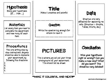 I've used this year after year to help students organize themselves and their projects when conducting their experiments.  This handout is to help students understand what needs to placed on their science fair boards, where they need to be placed, and it also gives them a short description for each section.