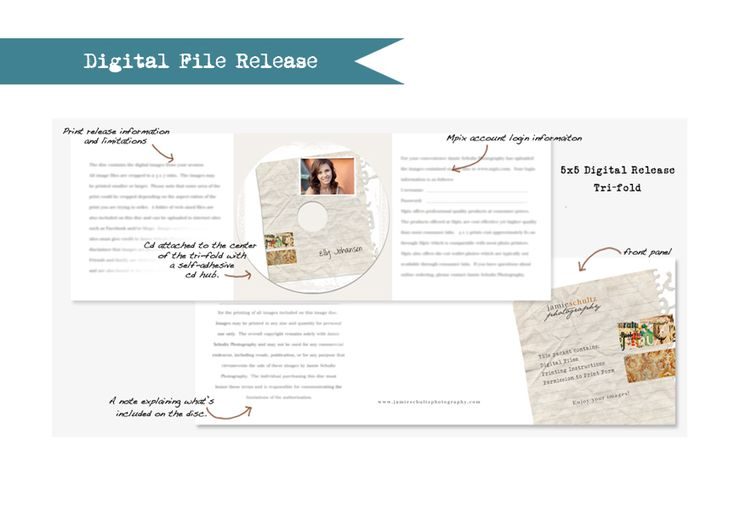 Digital File Release :: How Jamie Schultz packages and presents her digital files