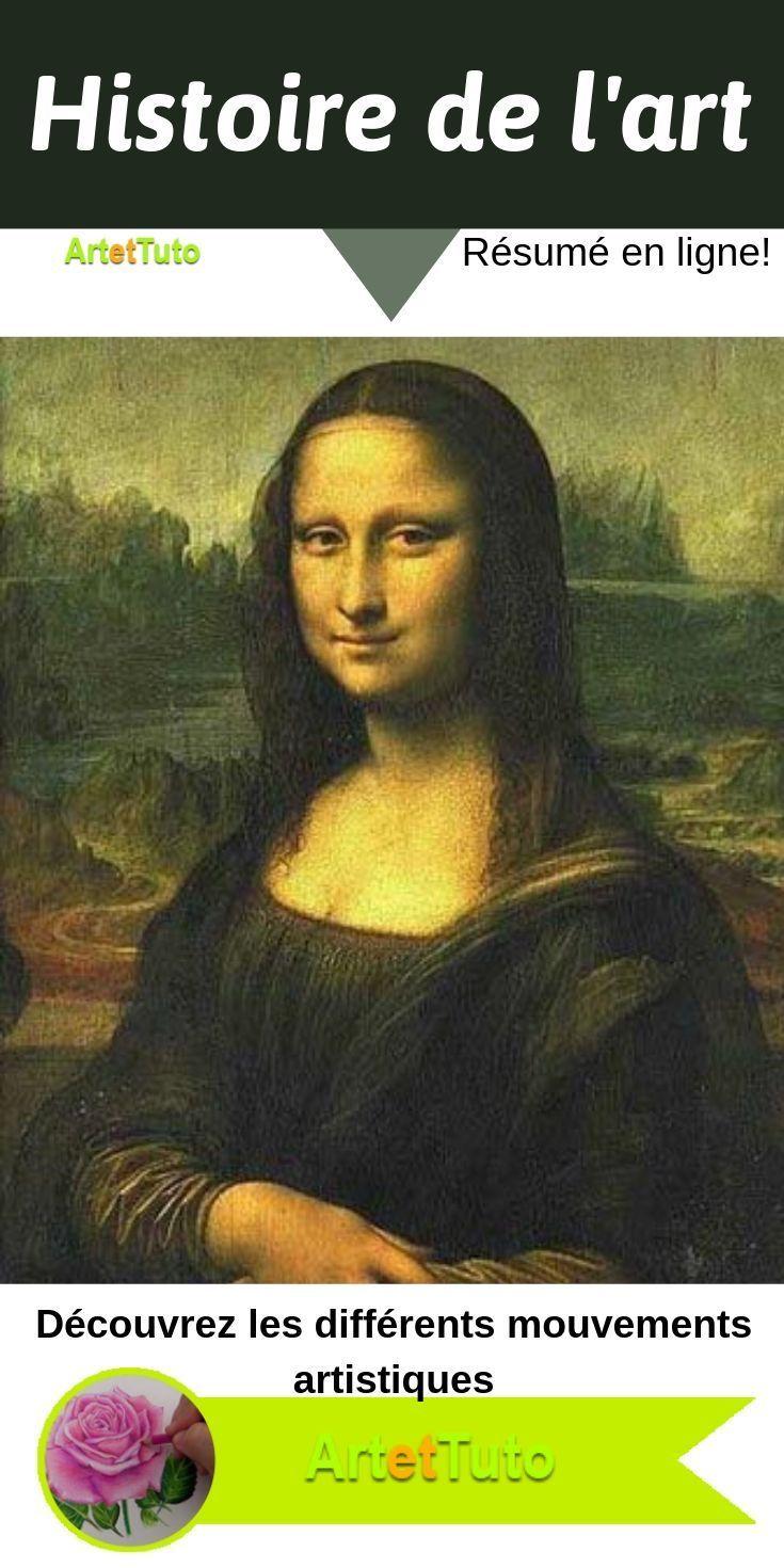La Joconde Histoire Des Arts : joconde, histoire, Histoire, L'art, Joconde, L'art,, Peinture,