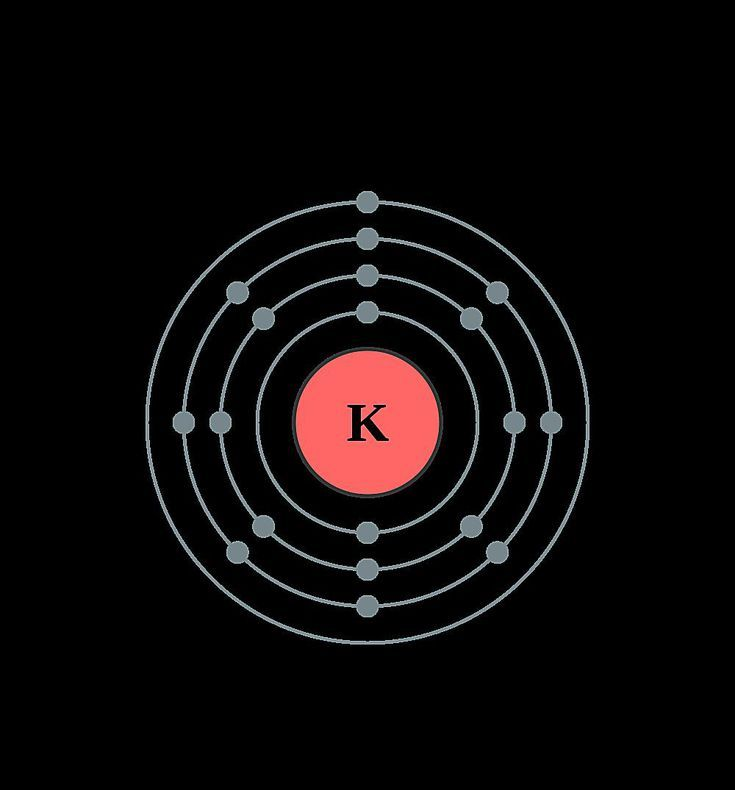 See the Electron Configuration of Atoms of the Elements: Potassium Atom Electron Shell Diagram
