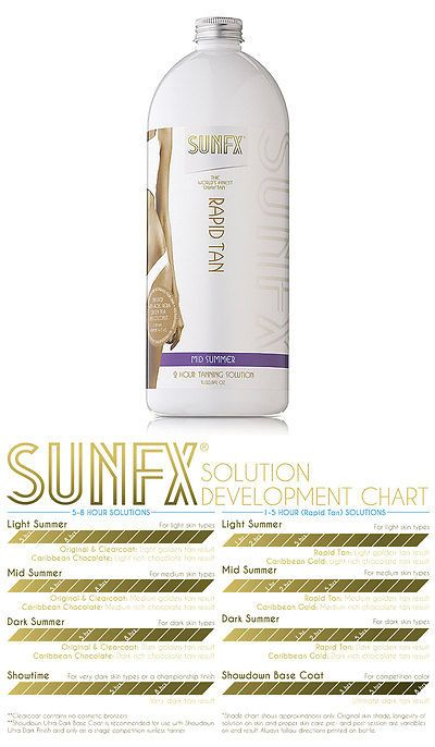 Other Sun Protection and Tanning: Sunfx Rapid Tan Mid Summer Tanning Solution BUY IT NOW ONLY: $92.0