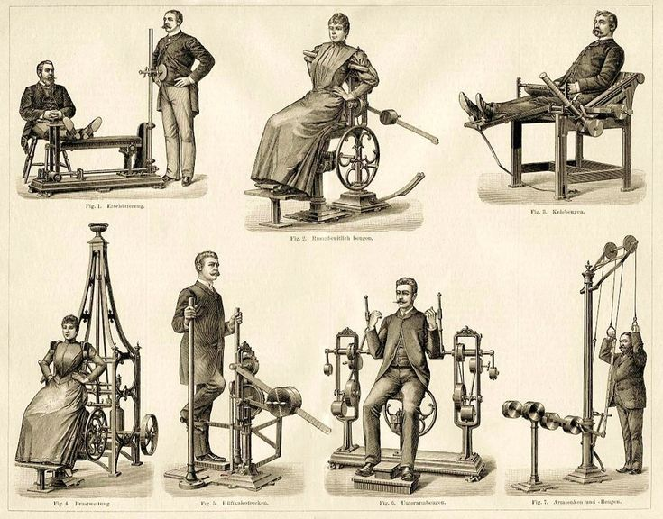 Medicomechanical Gadgets manufactured by Zander in the 1890s
