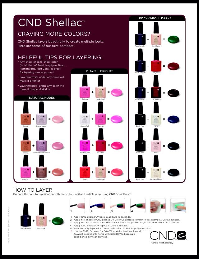Nail Polish Color Mixing Chart Rebellions