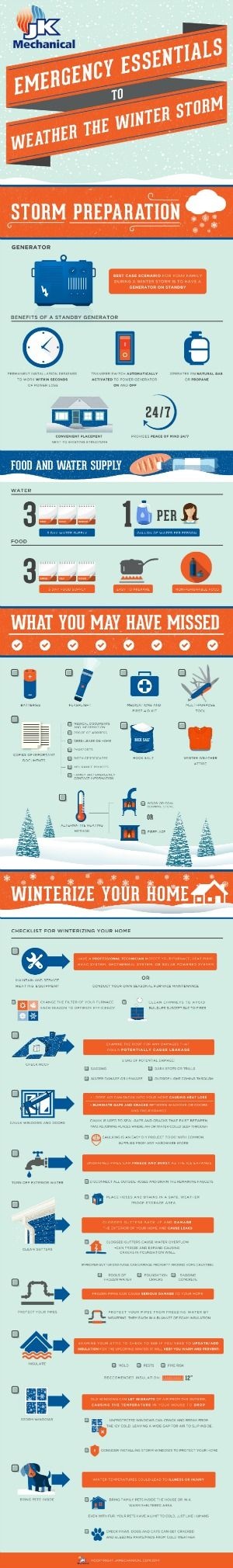 Prepare for the next winter storm before it arrives. Prepare your home for heavy rain, snow, ice and wind with this infographic from JK Mechanical.| PreparednessMama
