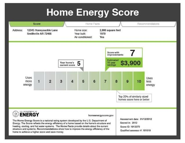 17 best images about energy efficiency creative ideas on for Energy efficiency facts