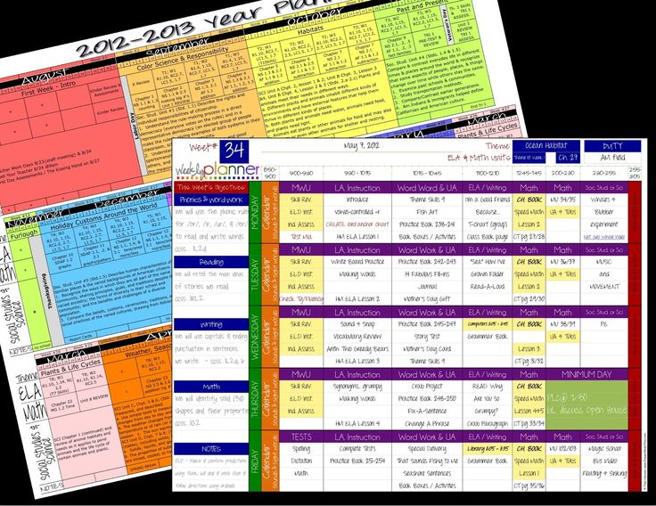 Have you started planning yet? Check out The Curriculum Year Planner and The Ultimate Weekly Lesson Planner. Every little bit we teachers can do to make things easier and more organized is always a HUGE plus. Being able to customize things to suit your needs while using your own fabulous fonts and colors you love is just plain icing on the cake! :D For grades K-12