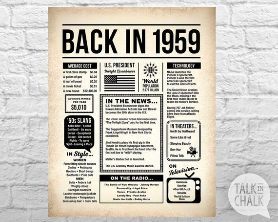 What Happened in 1959 60th Party Decor PRINTED 60th birthday poster Back in 1959 Vintage 1959 Rose Gold 60th Birthday Decorations