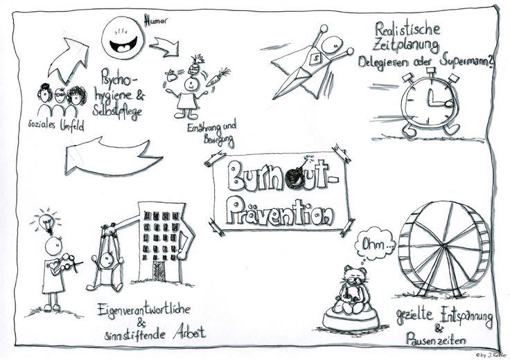 """Visualisierung zum Thema """"Burnout-Prävention"""""""
