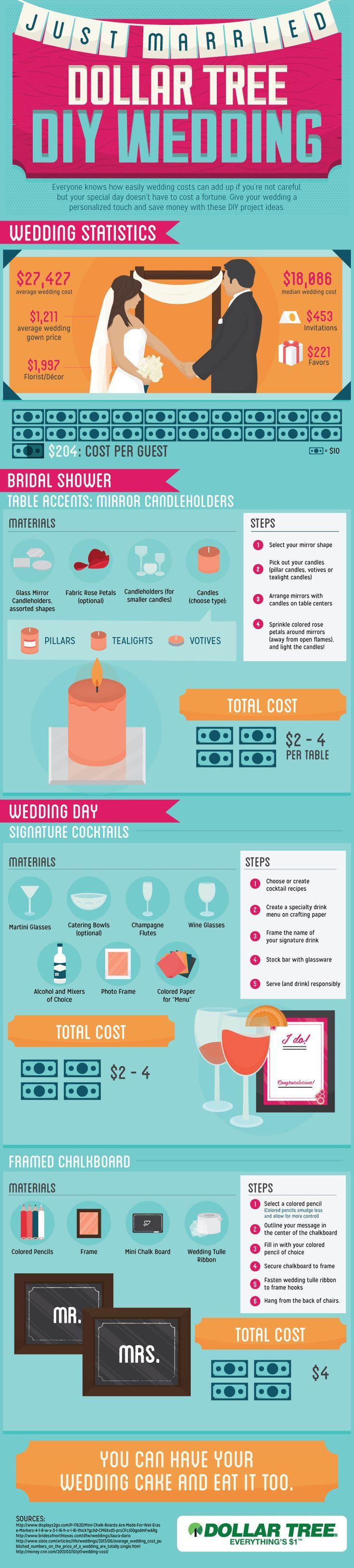 Dollar Tree #DIY #Wedding #infographic