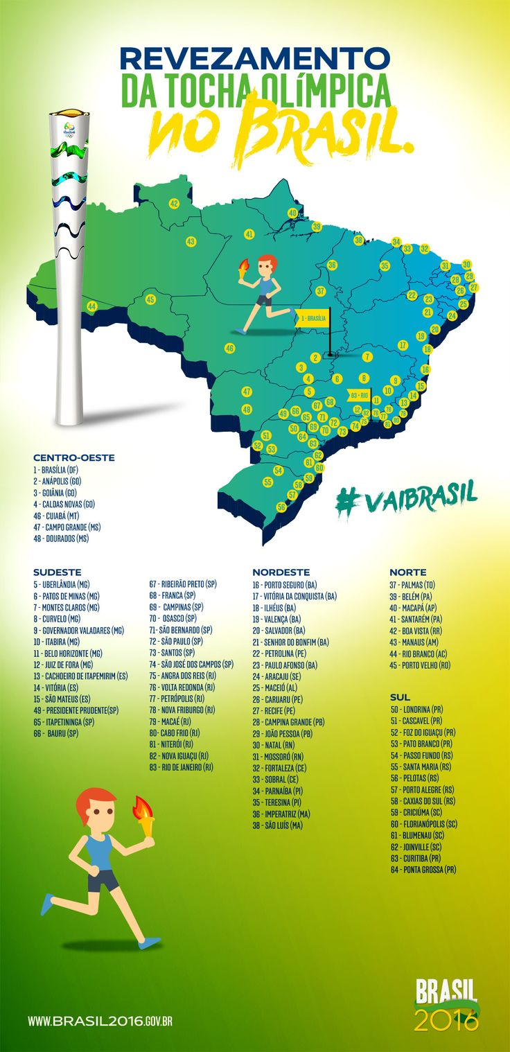 Revezamento da tocha dos Jogos Rio 2016 contempla todas as regiões do Brasil — Portal Brasil 2016