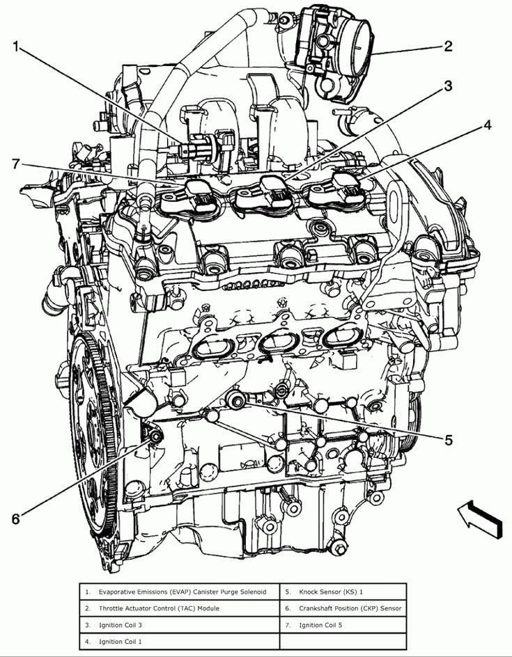 Engine Diagram 6 Suzuki Xl6 Review di 2020