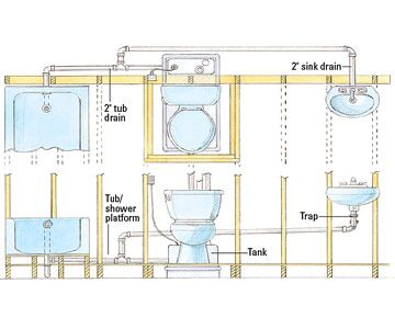 If you're remodeling to add a bathroom to your basement, consider an upflush toilet, which uses an electric pump to get rid of waste.