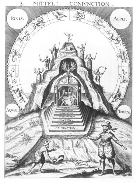 Alchemiczne coniunctio - Stephan Michelspacher - Cabala, Spiegel der Kunst und Natur in Alchymia, 1615.