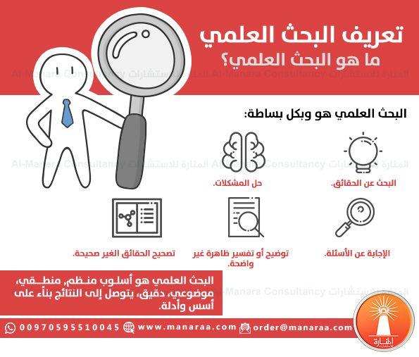 لقد أبدع الباحثون في وضع التعريفات الخاصة بالبحث العلمي والتي تصفه بشكل دقيق وتبين ماهيته ويمكن تعريف البحث العلمي تعريفا Learning Arabic Learning Education