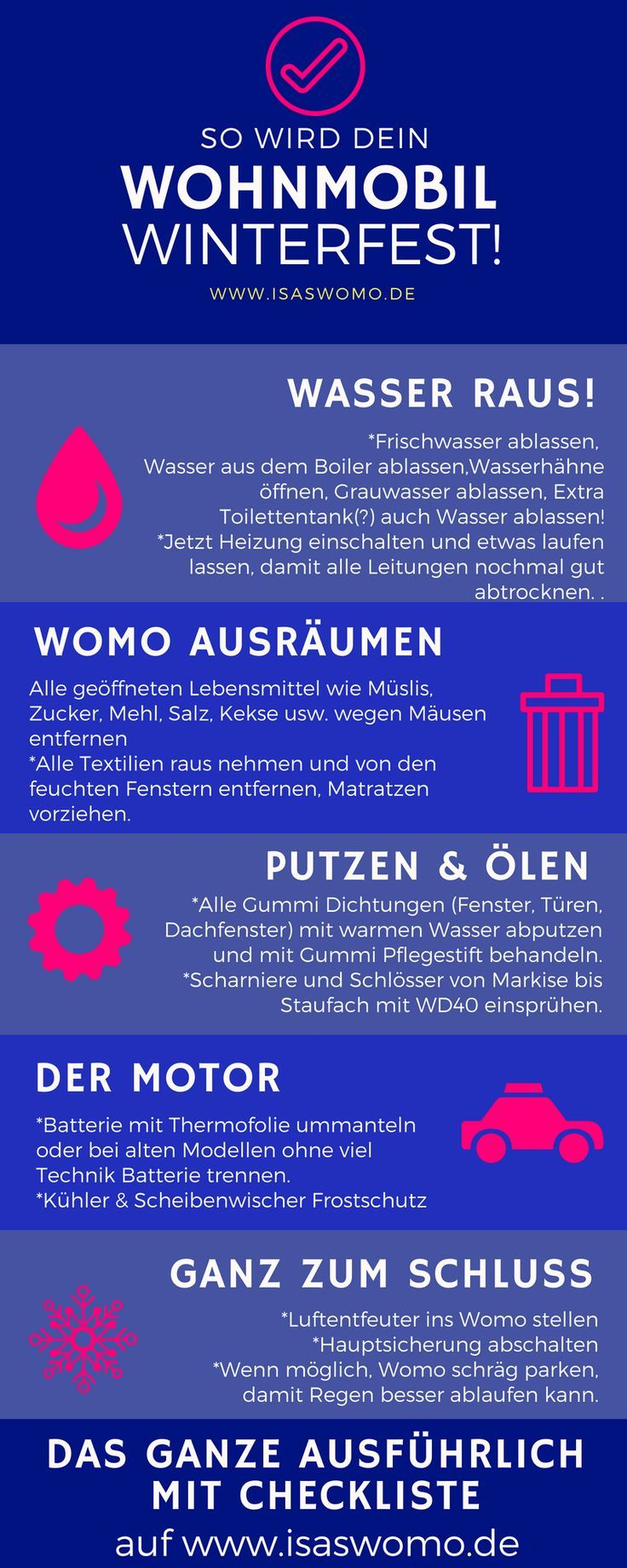 So wird das Womo winterfest – #das #essentials #wi…