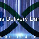 Arti Continuous Delivery Dan Hubungannya Dengan DevOps