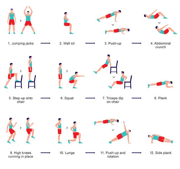 The Scientific 7-Minute Workout... My workout tomorrow :)