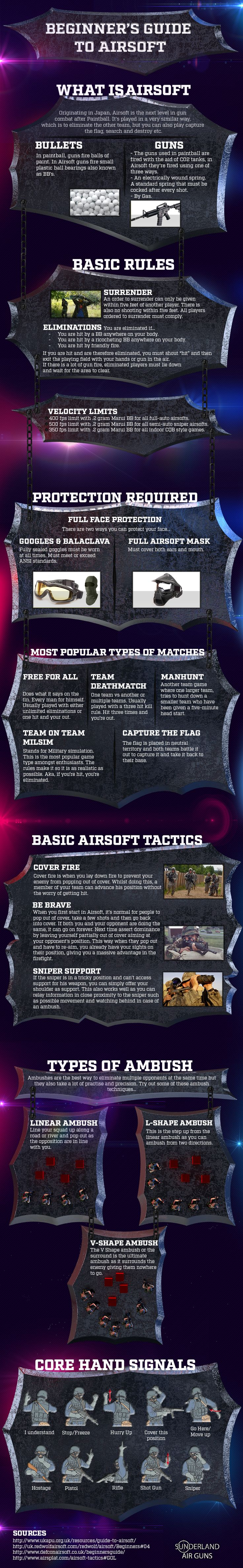 Beginner's Guide To Airsoft #Infographic #VideoGame