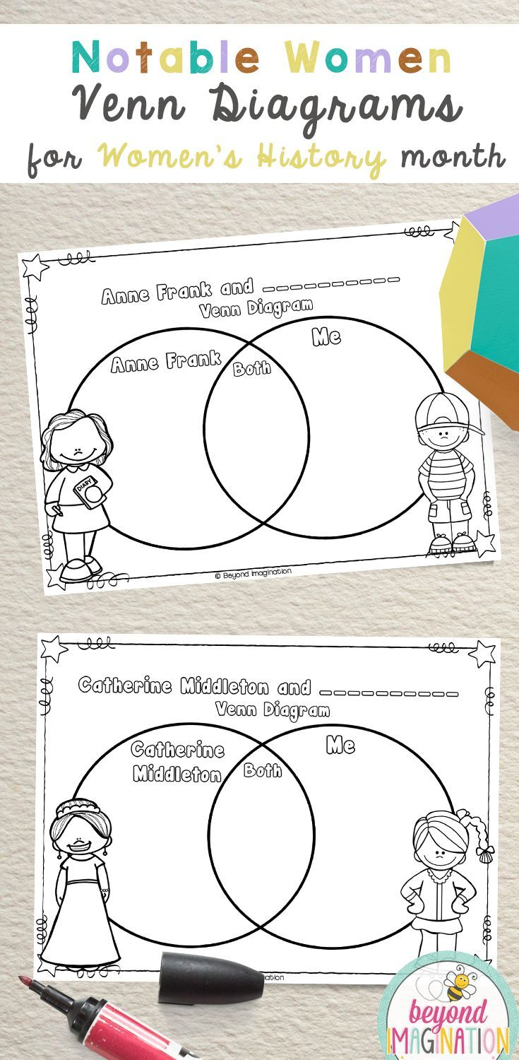 women\u0027s history month activities notable women of history venn Social Studies Posters women\u0027s history month venn diagrams graphic organizers perfect to use for women\u0027s history month, a human rights study, or as part of a wider social studies
