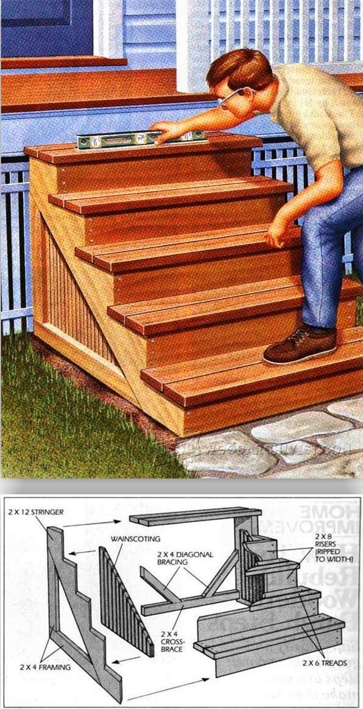 Attaching deck to house building science - Building Porch Steps Outdoor Plans And Projects Woodarchivist Com