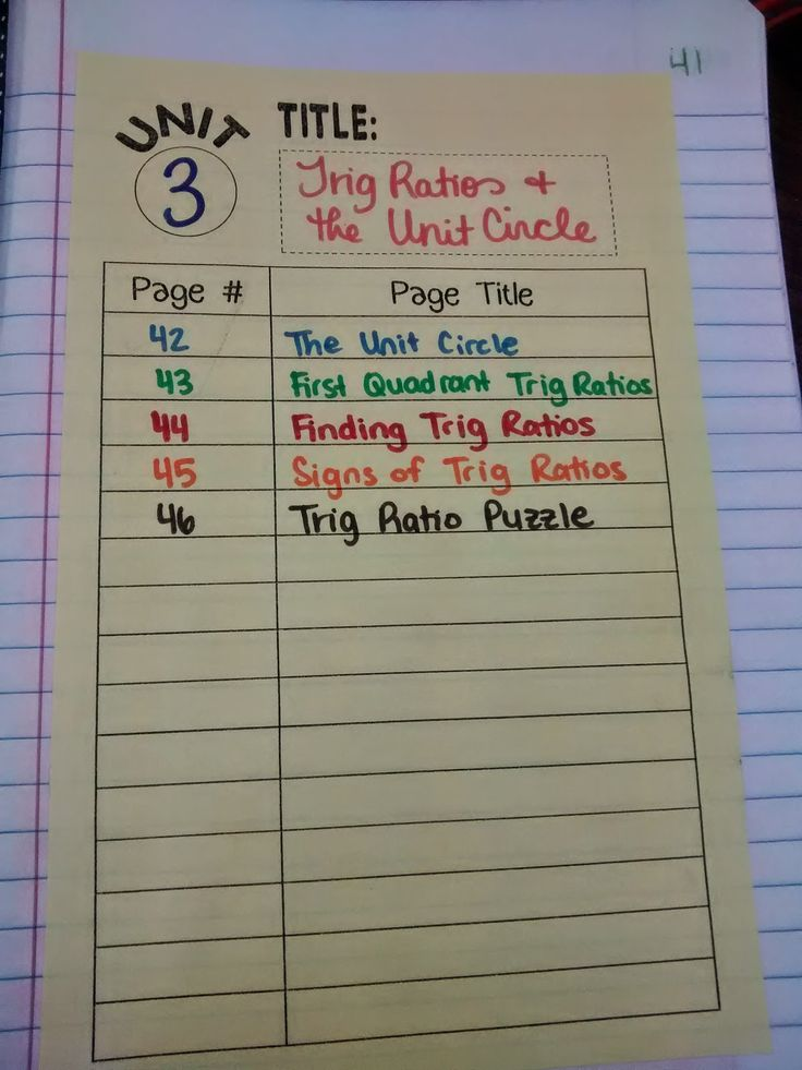 Unit 3 in Trig was short and sweet. Here are our notebook pages:   Table of Contents:      Our Trig BFF: The Unit Circle - I'm not sure my ...