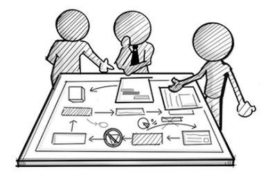 Blog da Gestão empresarial: Melhoria de Processos, tema 1: REDUÇÃO DE CUSTOS